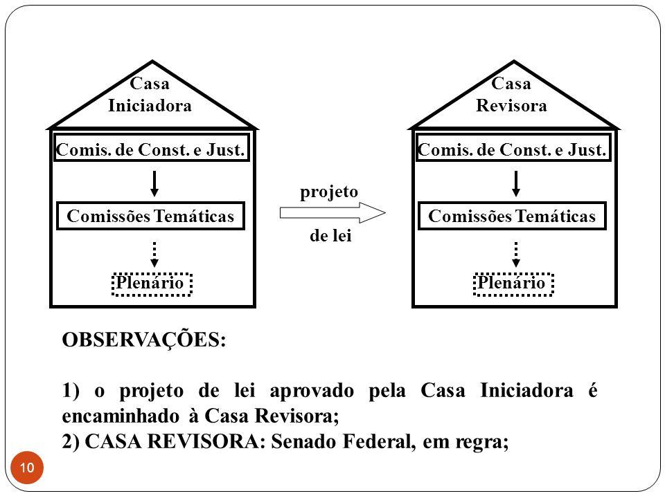 2) CASA REVISORA: Senado Federal, em regra;