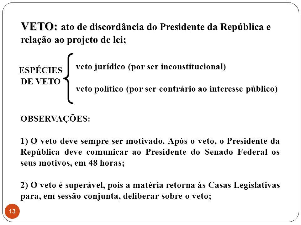 VETO: ato de discordância do Presidente da República e relação ao projeto de lei;