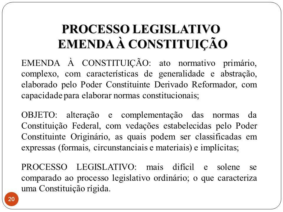 PROCESSO LEGISLATIVO EMENDA À CONSTITUIÇÃO