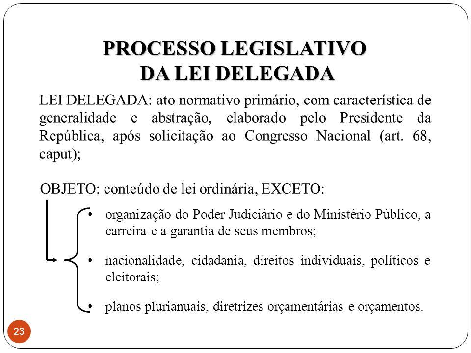 PROCESSO LEGISLATIVO DA LEI DELEGADA
