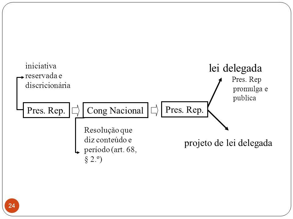 projeto de lei delegada