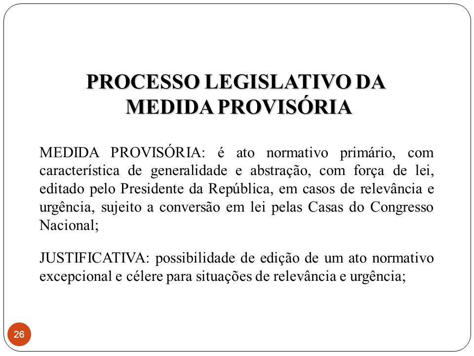 PROCESSO LEGISLATIVO DA