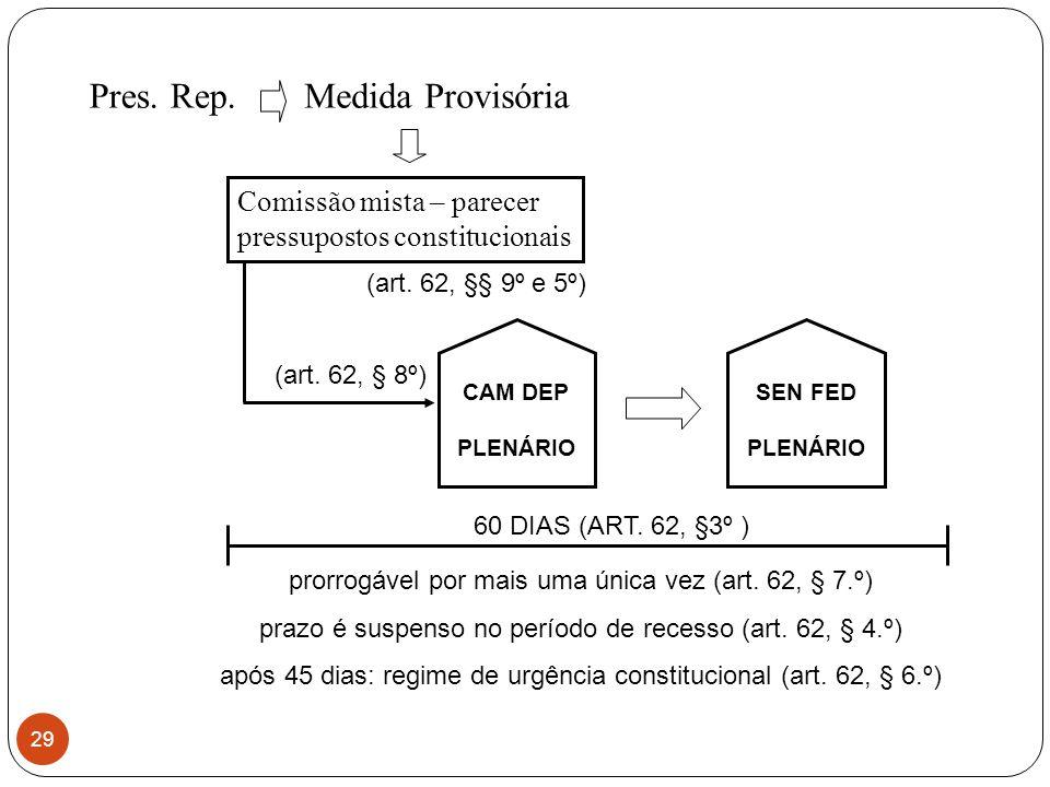 Pres. Rep. Medida Provisória