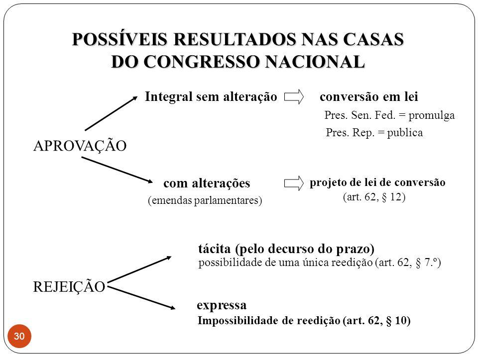 POSSÍVEIS RESULTADOS NAS CASAS DO CONGRESSO NACIONAL