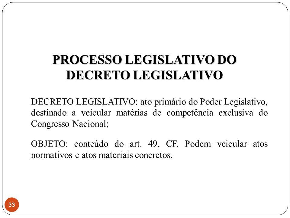 PROCESSO LEGISLATIVO DO DECRETO LEGISLATIVO