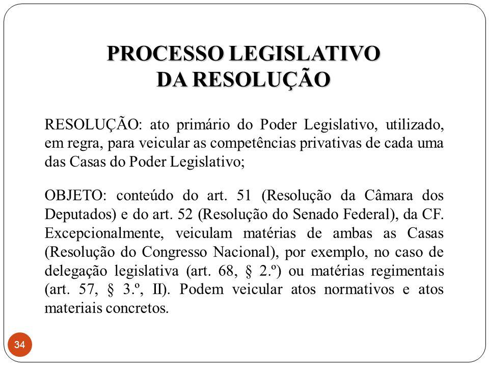 PROCESSO LEGISLATIVO DA RESOLUÇÃO