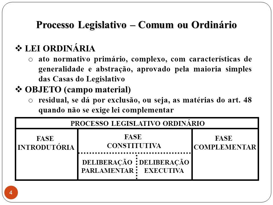 Processo Legislativo – Comum ou Ordinário