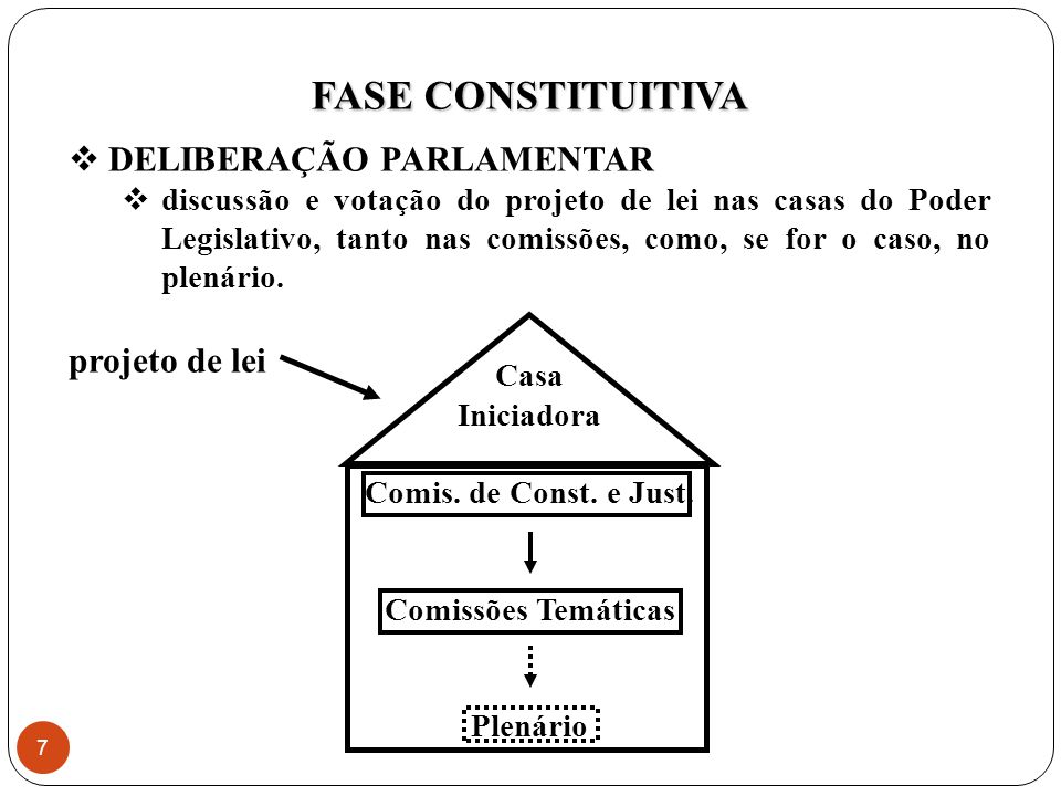 FASE CONSTITUITIVA DELIBERAÇÃO PARLAMENTAR projeto de lei