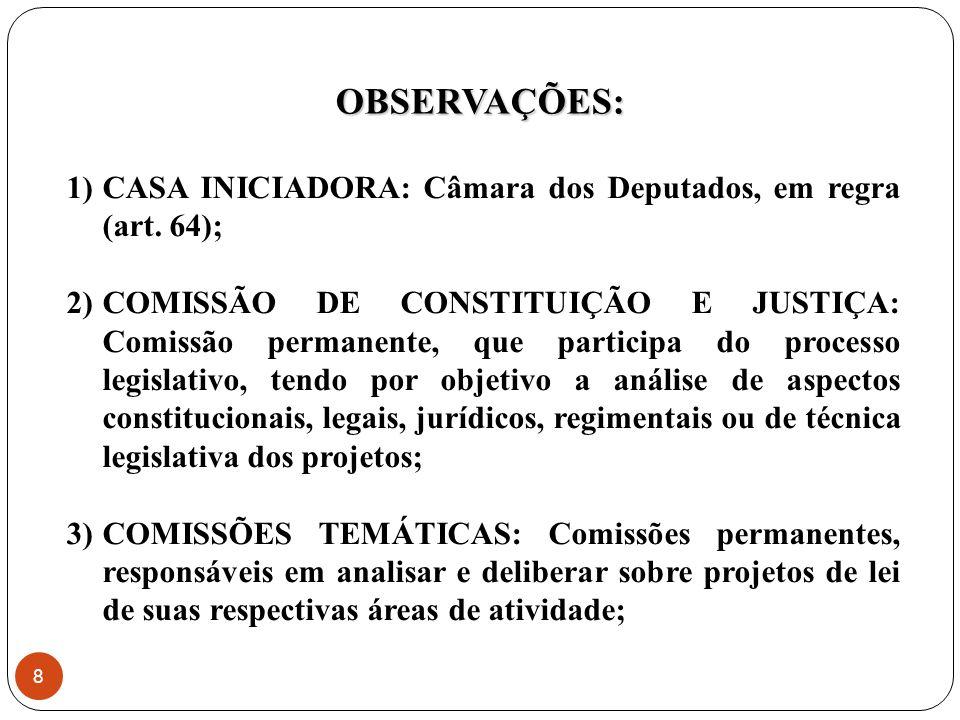 OBSERVAÇÕES: CASA INICIADORA: Câmara dos Deputados, em regra (art. 64);