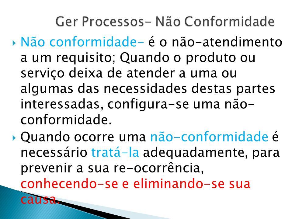 Ger Processos- Não Conformidade
