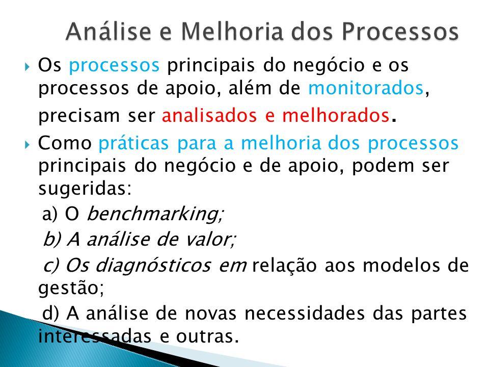 Análise e Melhoria dos Processos
