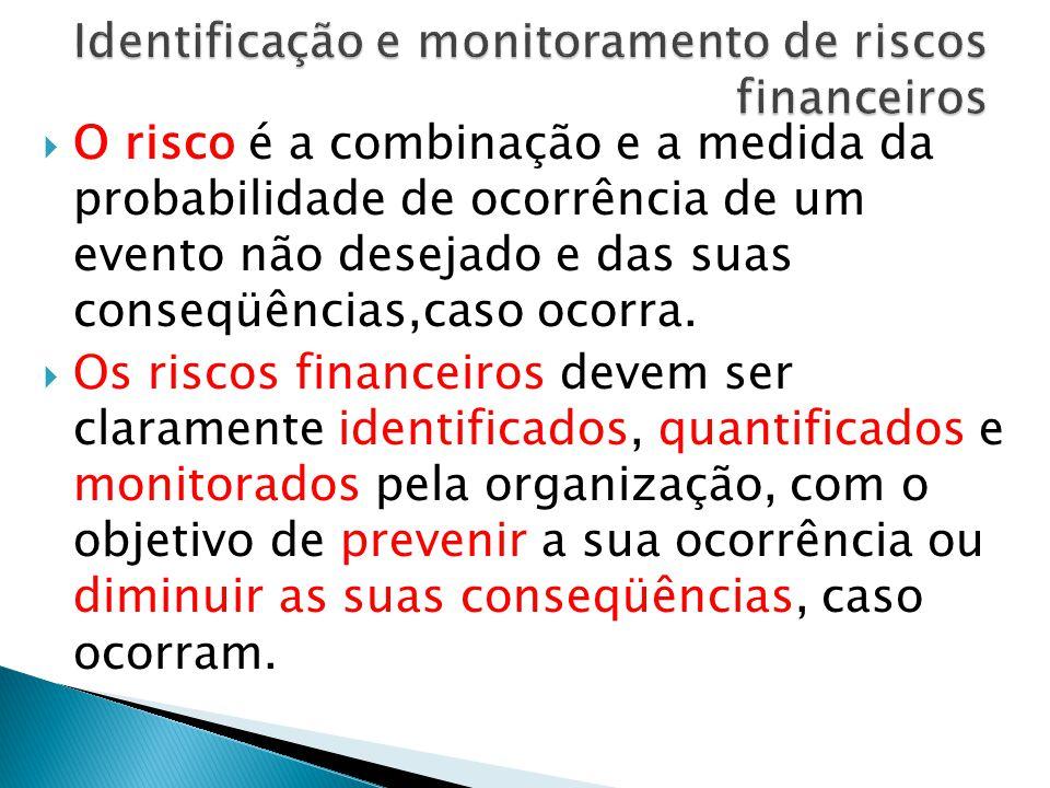 Identificação e monitoramento de riscos financeiros