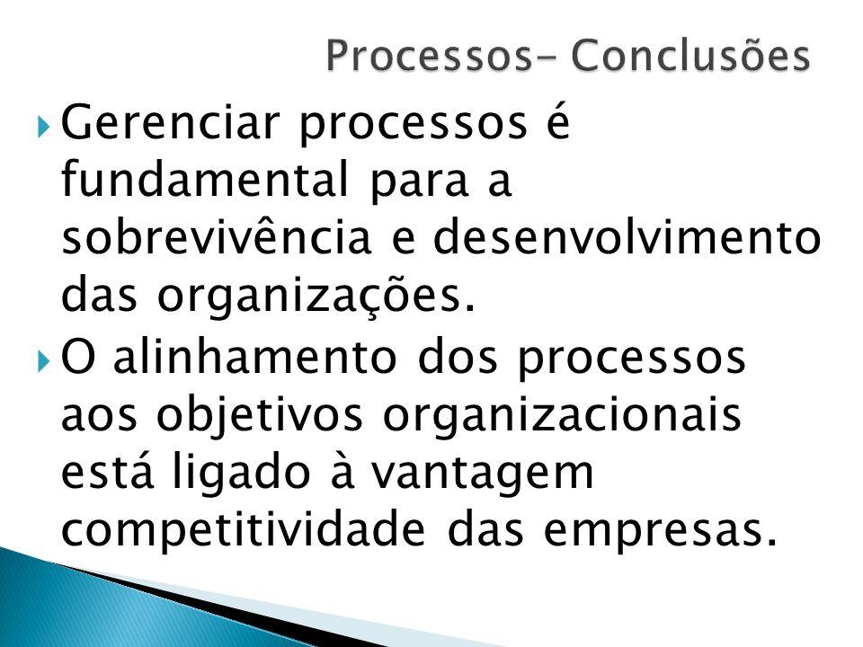 Processos- Conclusões