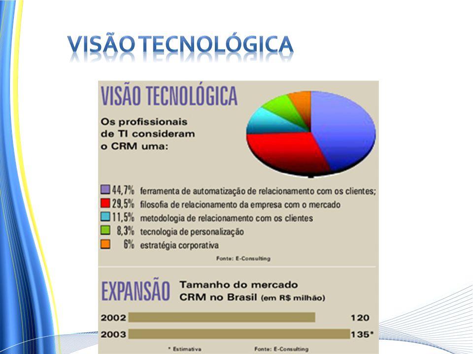 Visão tecnológica