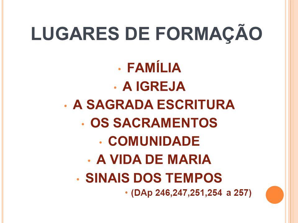 LUGARES DE FORMAÇÃO FAMÍLIA A IGREJA A SAGRADA ESCRITURA
