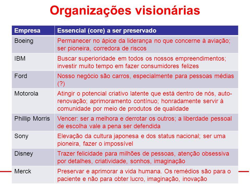 Organizações visionárias