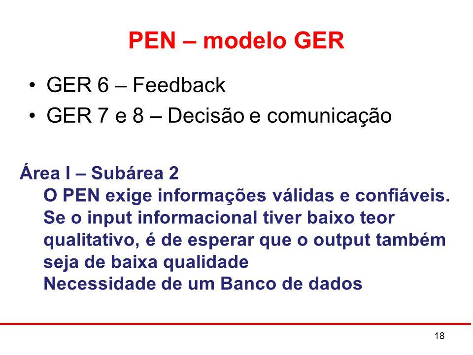 PEN – modelo GER GER 6 – Feedback GER 7 e 8 – Decisão e comunicação
