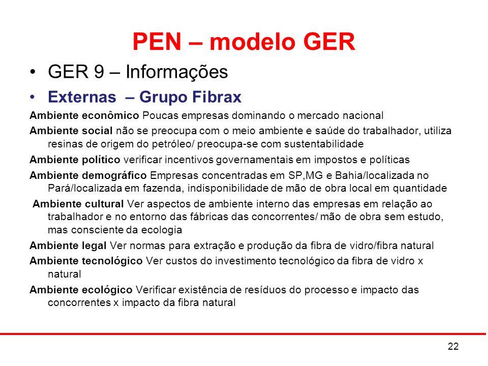 PEN – modelo GER GER 9 – Informações Externas – Grupo Fibrax