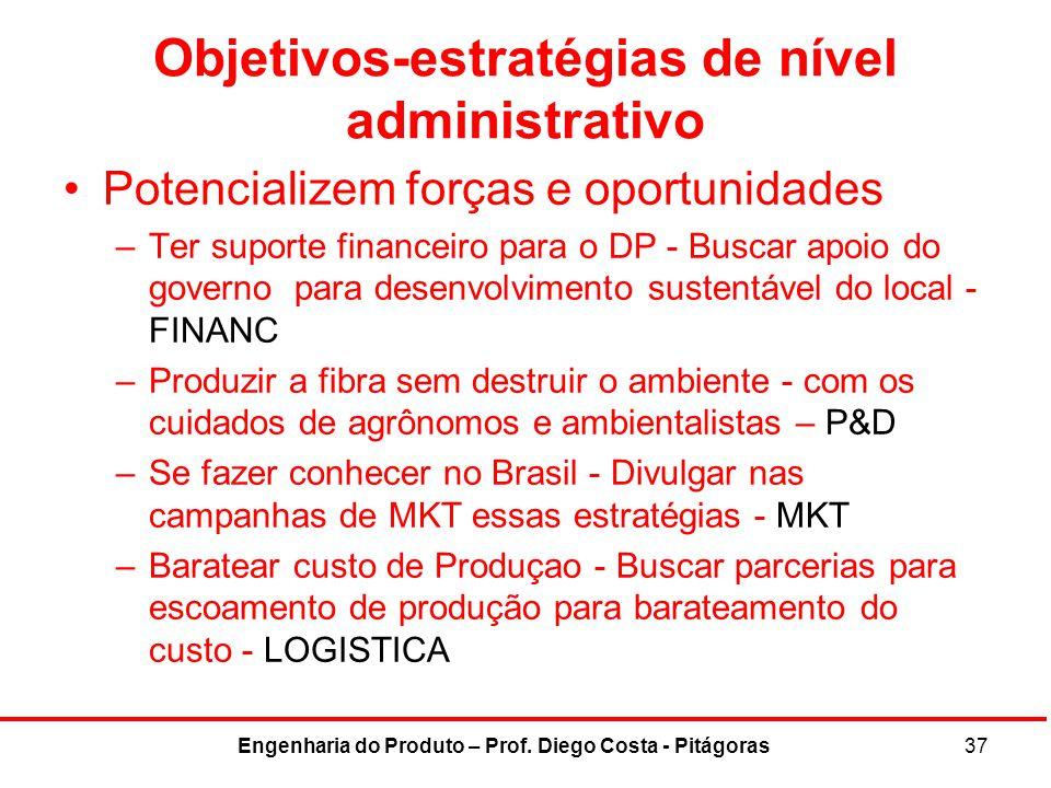 Objetivos-estratégias de nível administrativo
