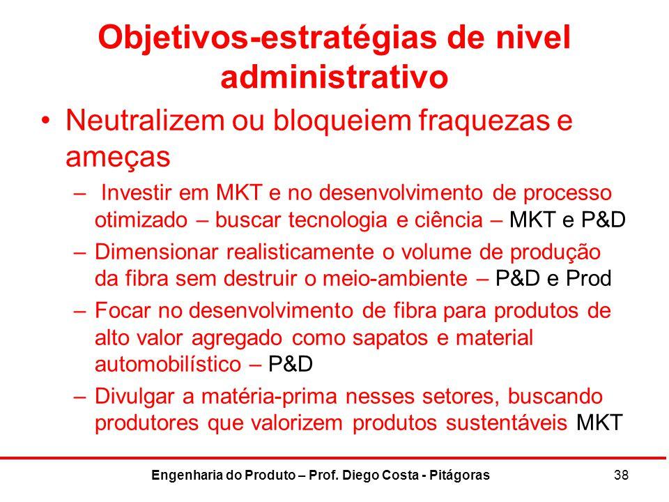 Objetivos-estratégias de nivel administrativo