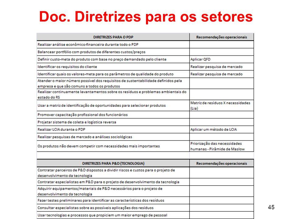 Doc. Diretrizes para os setores