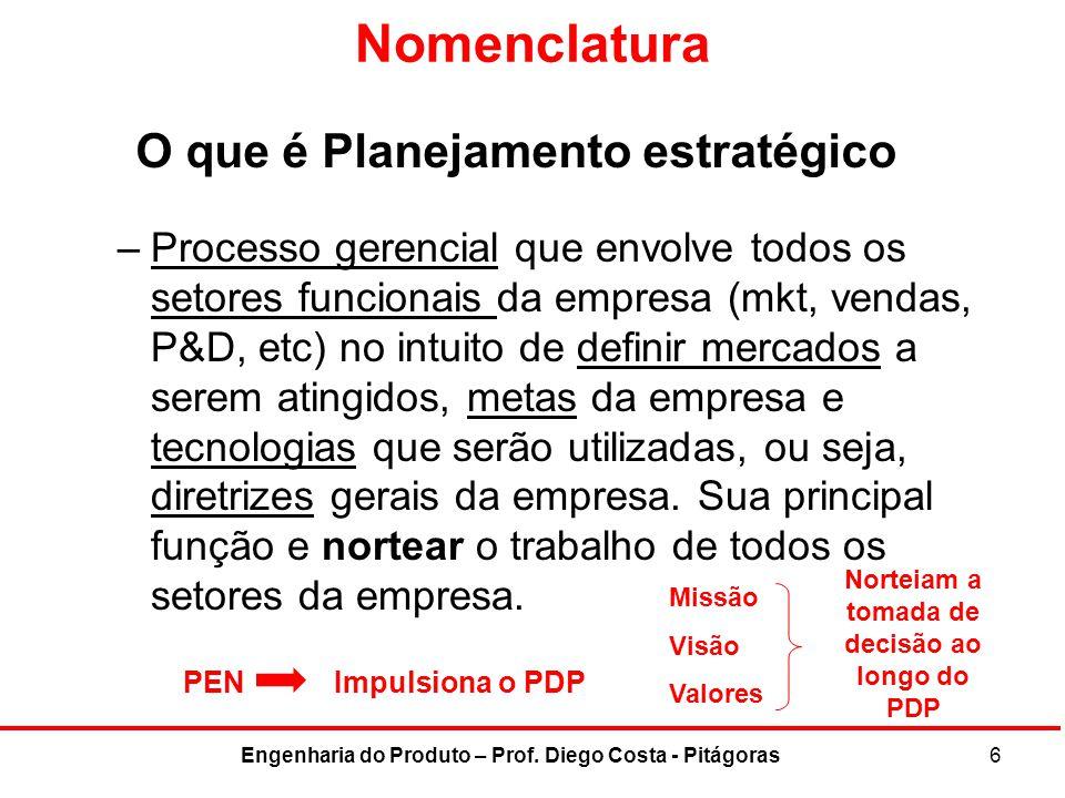 Nomenclatura O que é Planejamento estratégico