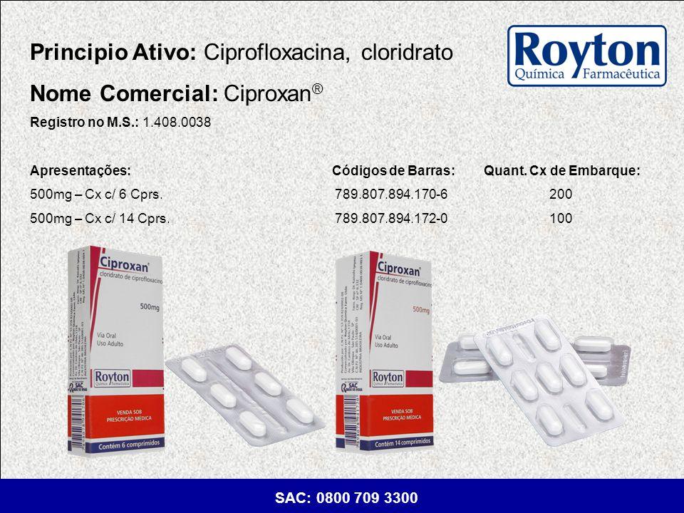 Principio Ativo: Ciprofloxacina, cloridrato Nome Comercial: Ciproxan®