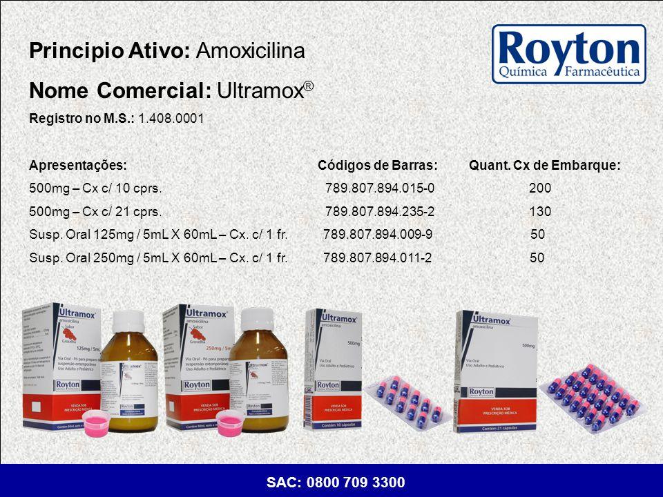 Principio Ativo: Amoxicilina Nome Comercial: Ultramox®