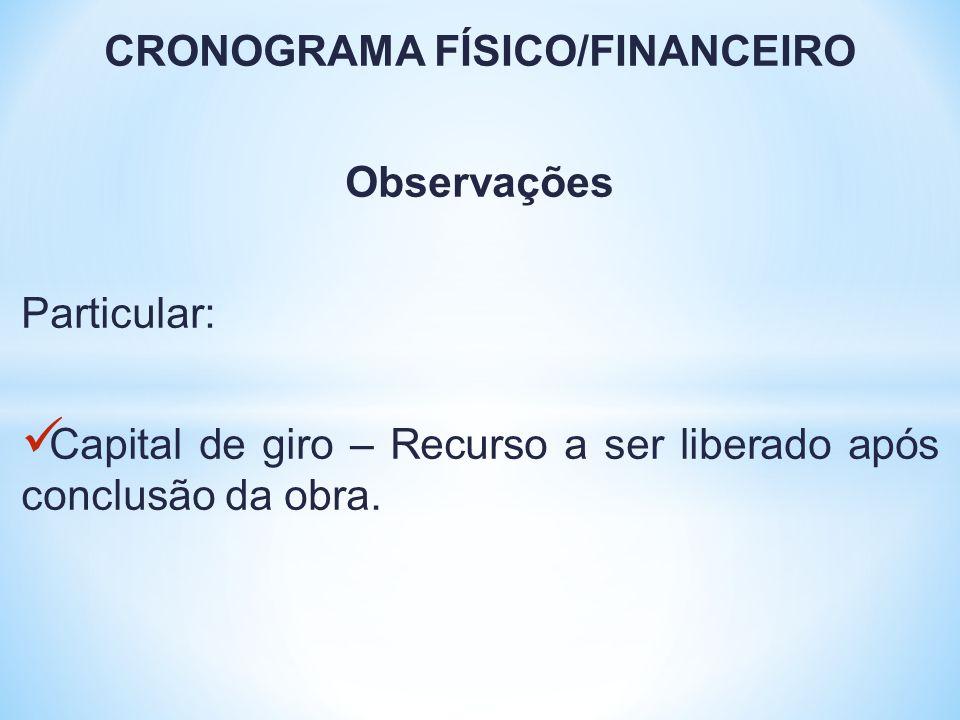 CRONOGRAMA FÍSICO/FINANCEIRO