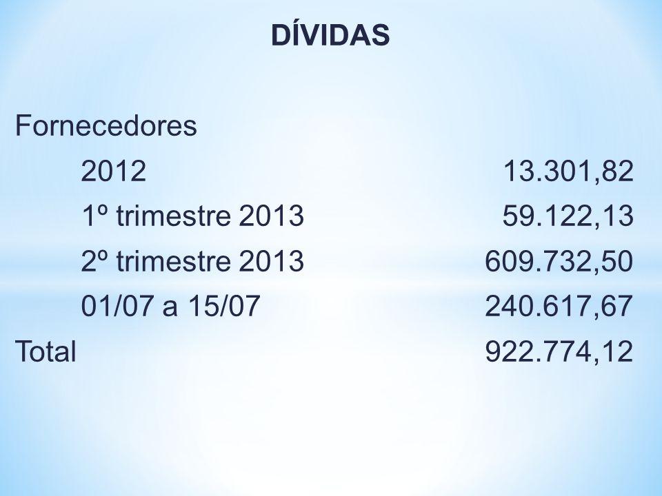 DÍVIDAS Fornecedores. 2012 13.301,82. 1º trimestre 2013 59.122,13. 2º trimestre 2013 609.732,50.