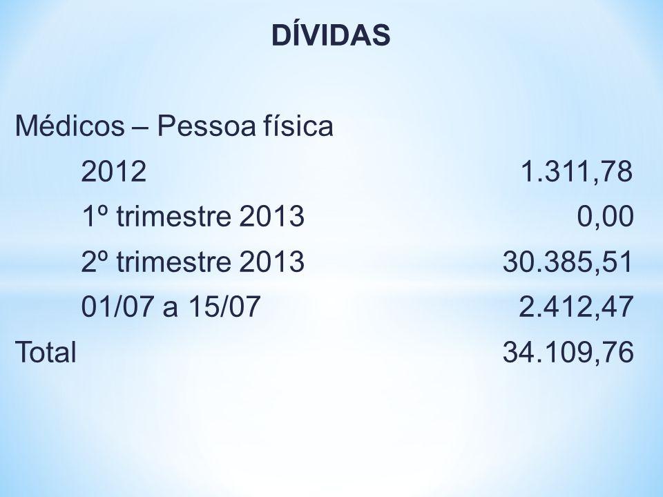 DÍVIDAS Médicos – Pessoa física. 2012 1.311,78. 1º trimestre 2013 0,00. 2º trimestre 2013 30.385,51.