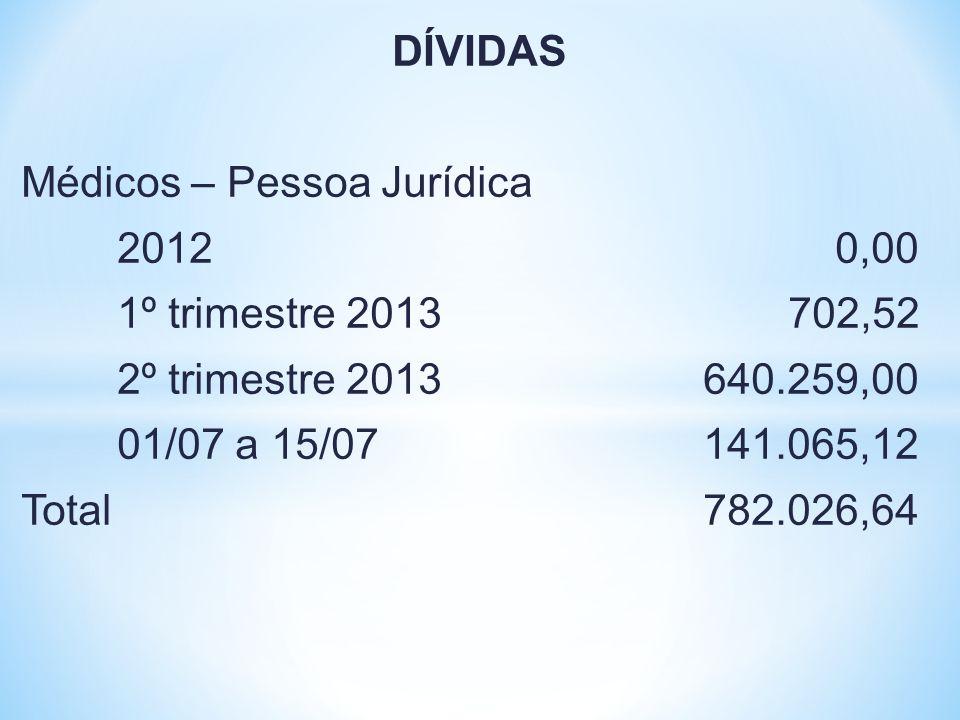 DÍVIDAS Médicos – Pessoa Jurídica. 2012 0,00. 1º trimestre 2013 702,52.