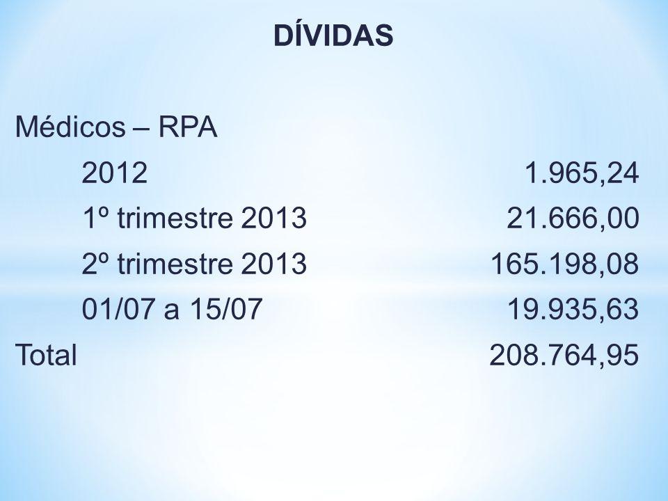 DÍVIDAS Médicos – RPA. 2012 1.965,24. 1º trimestre 2013 21.666,00. 2º trimestre 2013 165.198,08.