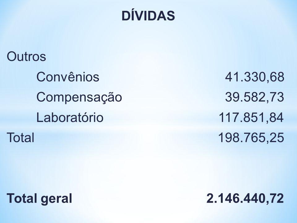 DÍVIDAS Outros. Convênios 41.330,68. Compensação 39.582,73. Laboratório 117.851,84.