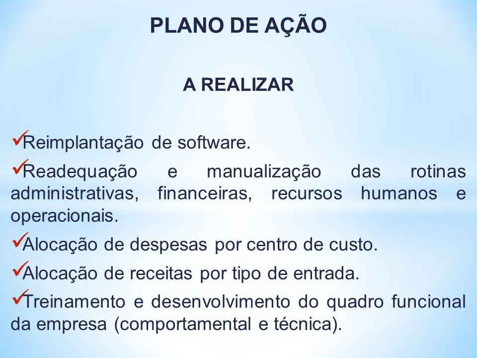 PLANO DE AÇÃO A REALIZAR Reimplantação de software.