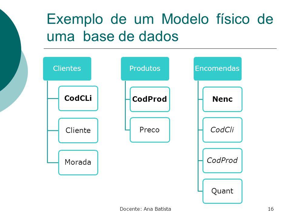 Exemplo de um Modelo físico de uma base de dados