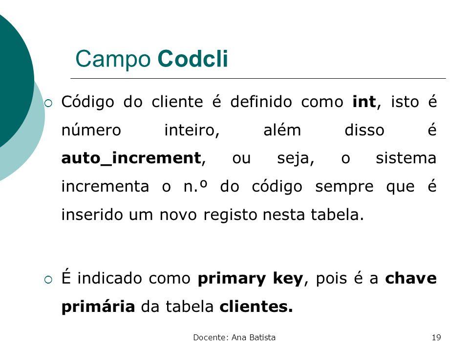 Campo Codcli
