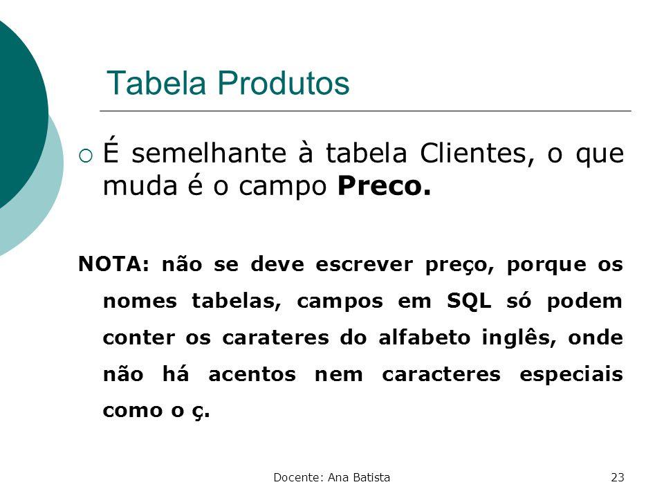 Tabela Produtos É semelhante à tabela Clientes, o que muda é o campo Preco.