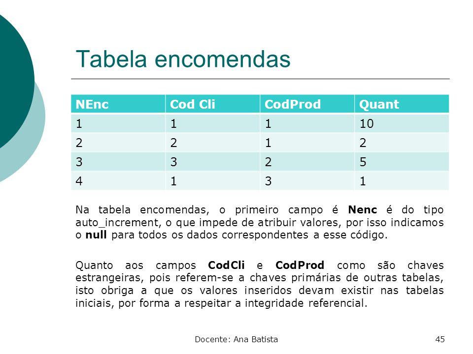 Tabela encomendas NEnc Cod Cli CodProd Quant 1 10 2 3 5 4