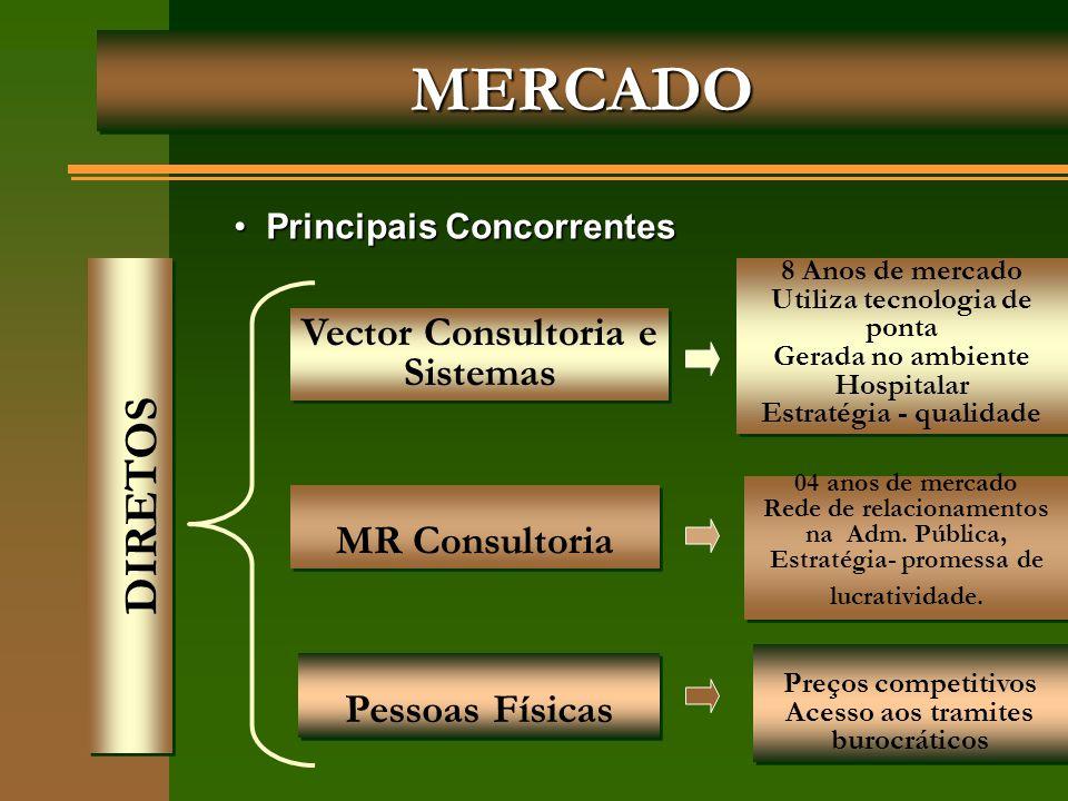 MERCADO DIRETOS Vector Consultoria e Sistemas MR Consultoria