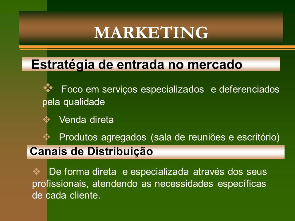 MARKETING Estratégia de entrada no mercado