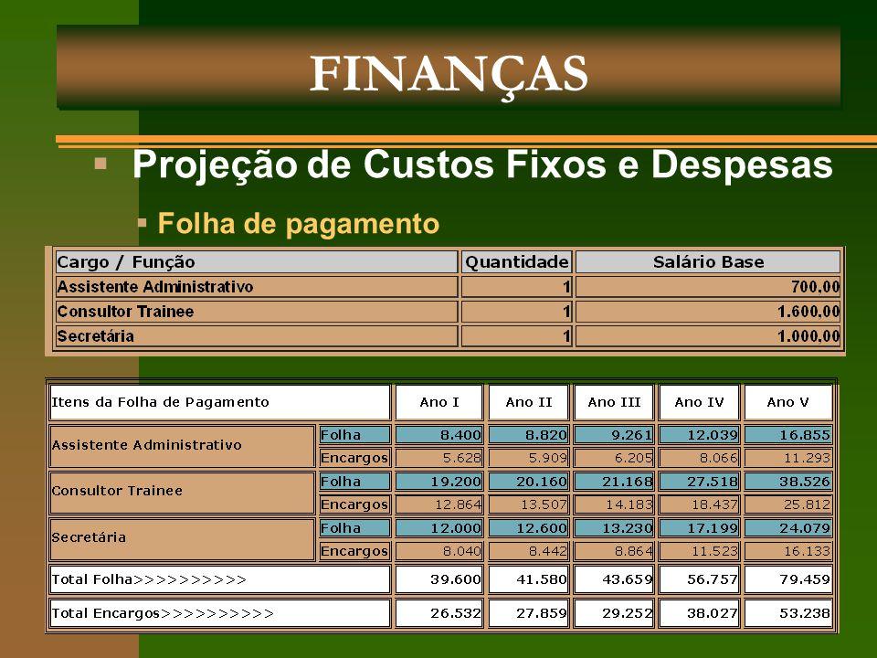 FINANÇAS Projeção de Custos Fixos e Despesas Folha de pagamento