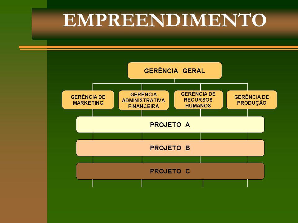 EMPREENDIMENTO Guilhermina Almeida