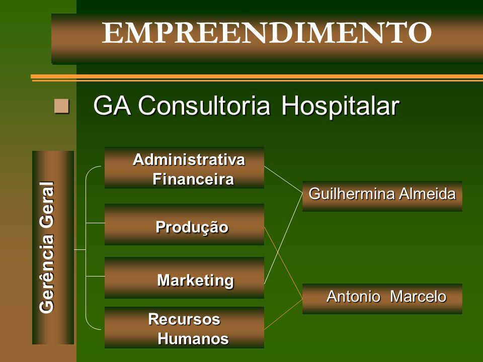 EMPREENDIMENTO GA Consultoria Hospitalar Produção Marketing