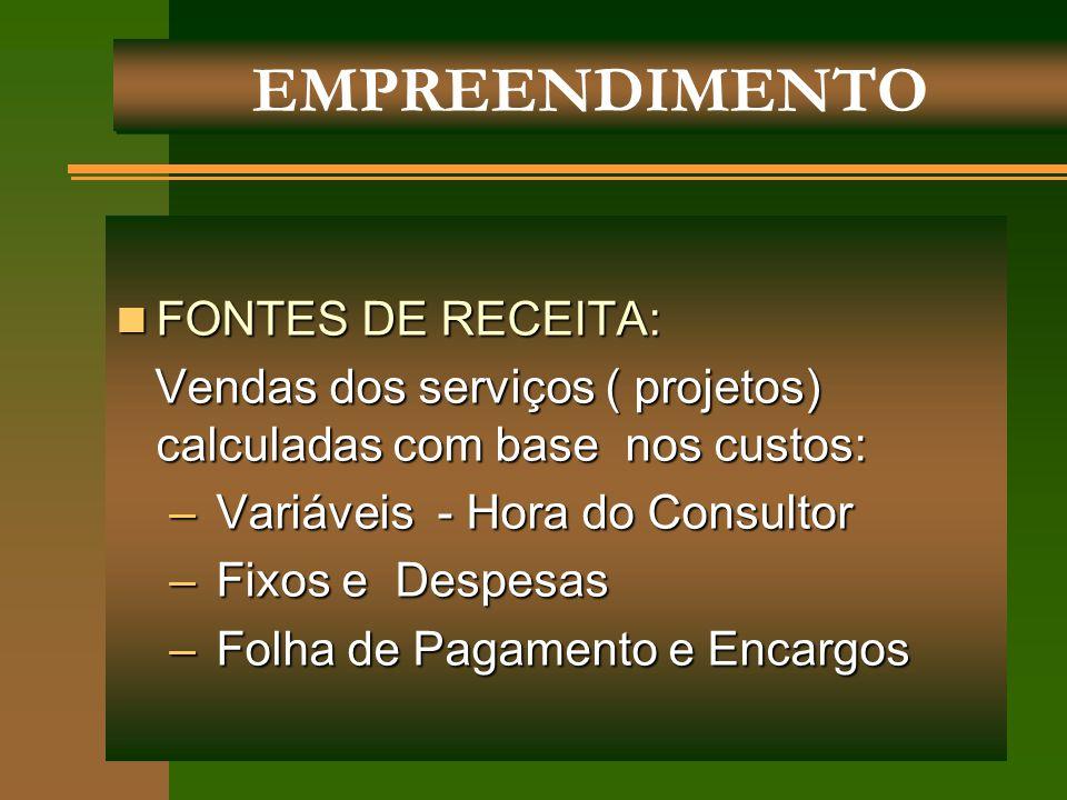EMPREENDIMENTO FONTES DE RECEITA: