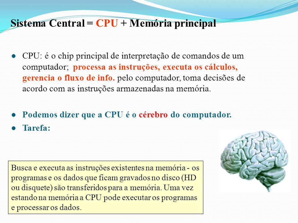 Sistema Central = CPU + Memória principal
