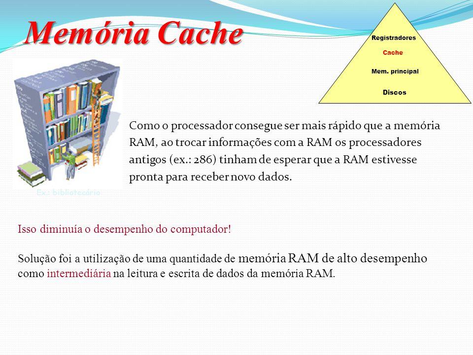 Memória Cache Registradores. Cache. Mem. principal. Discos.