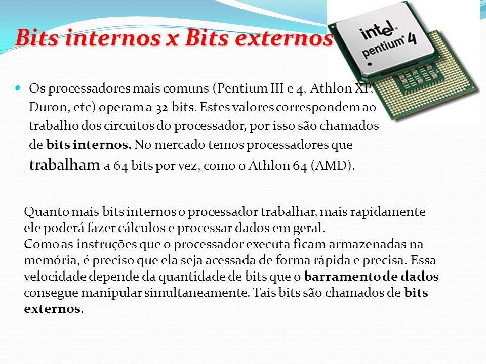 Bits internos x Bits externos
