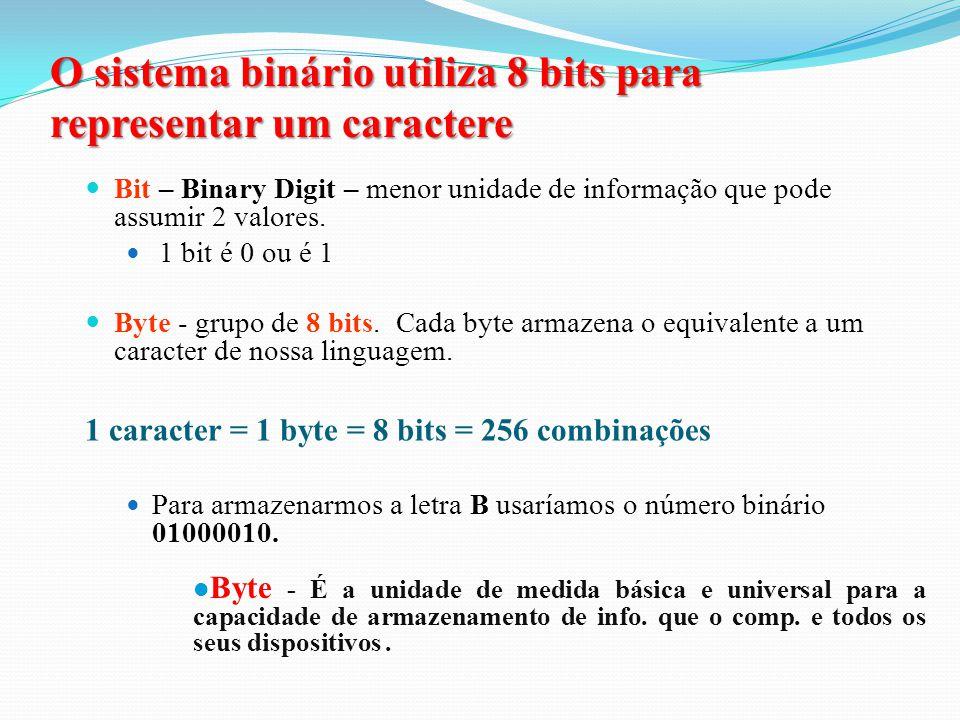 O sistema binário utiliza 8 bits para representar um caractere