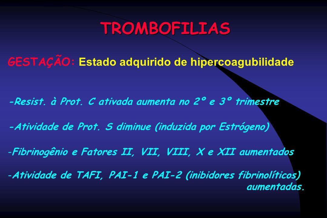 TROMBOFILIAS GESTAÇÃO: Estado adquirido de hipercoagubilidade